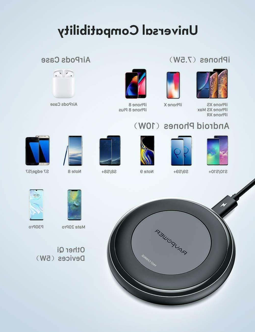 RAVPower Wireless Charger 3.0